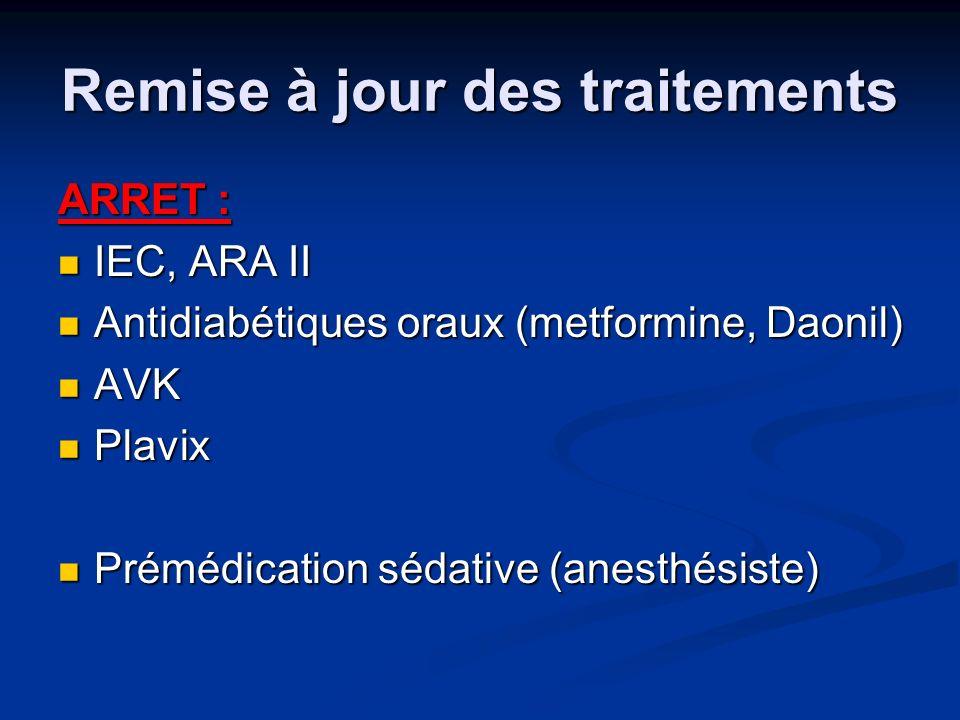 Remise à jour des traitements ARRET : IEC, ARA II IEC, ARA II Antidiabétiques oraux (metformine, Daonil) Antidiabétiques oraux (metformine, Daonil) AVK AVK Plavix Plavix Prémédication sédative (anesthésiste) Prémédication sédative (anesthésiste)