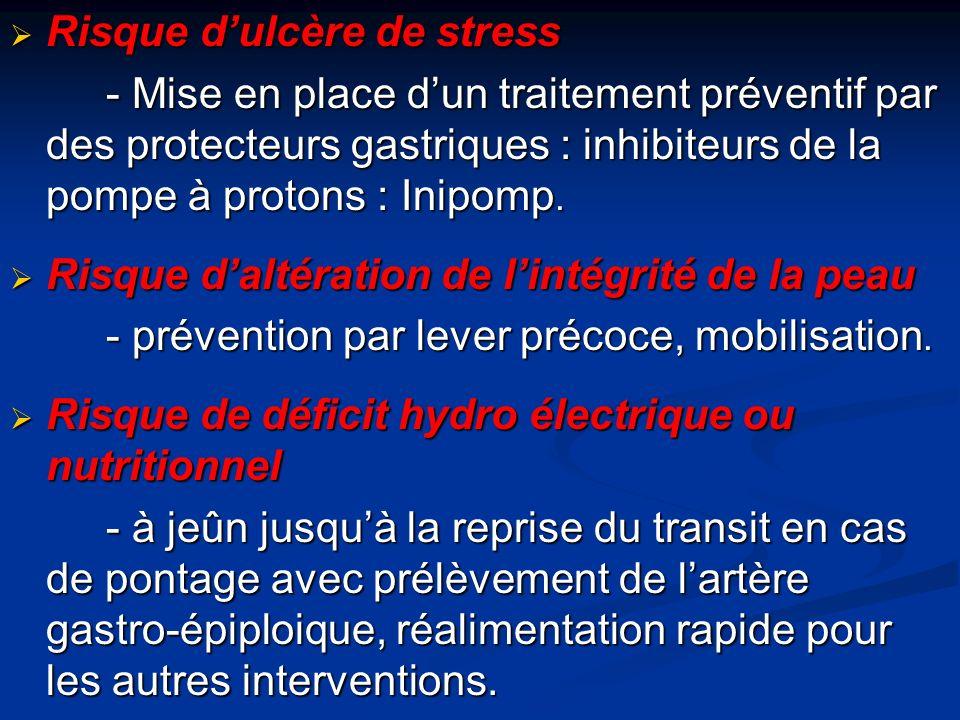 Risque dulcère de stress Risque dulcère de stress - Mise en place dun traitement préventif par des protecteurs gastriques : inhibiteurs de la pompe à protons : Inipomp.
