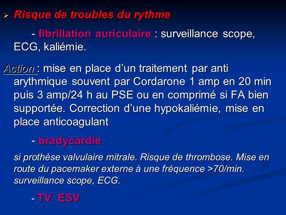 Risque de troubles du rythme Risque de troubles du rythme - fibrillation auriculaire : surveillance scope, ECG, kaliémie.