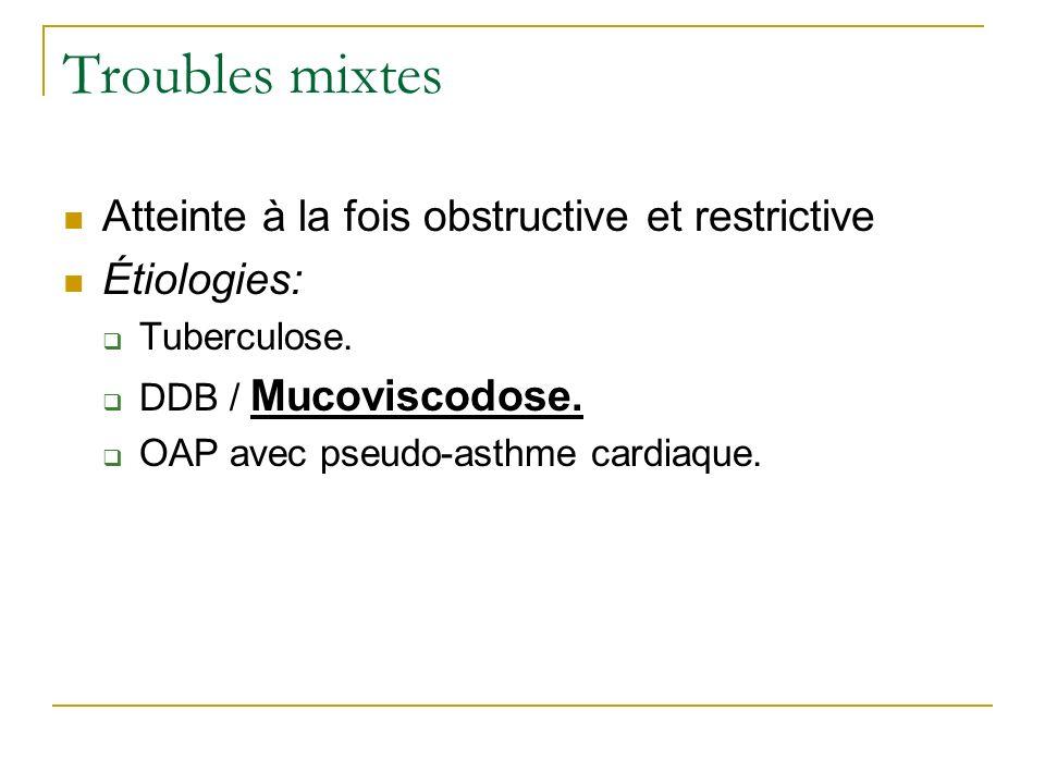 Troubles mixtes Atteinte à la fois obstructive et restrictive Étiologies: Tuberculose. DDB / Mucoviscodose. OAP avec pseudo-asthme cardiaque.