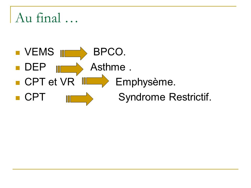 Au final … VEMS BPCO. DEP Asthme. CPT et VR Emphysème. CPT Syndrome Restrictif.