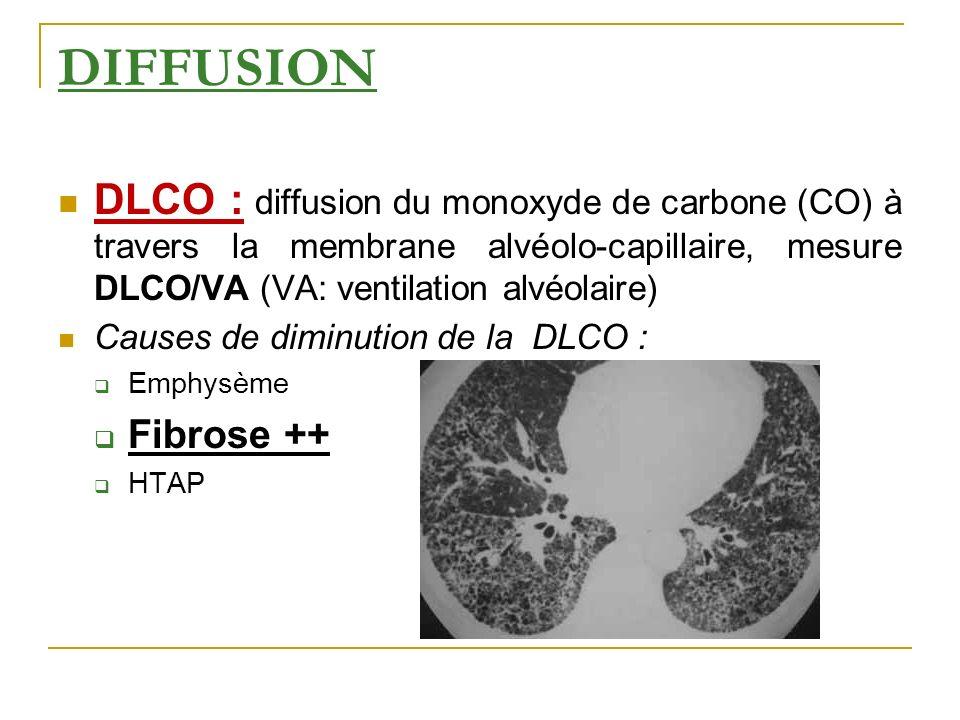 DIFFUSION DLCO : diffusion du monoxyde de carbone (CO) à travers la membrane alvéolo-capillaire, mesure DLCO/VA (VA: ventilation alvéolaire) Causes de
