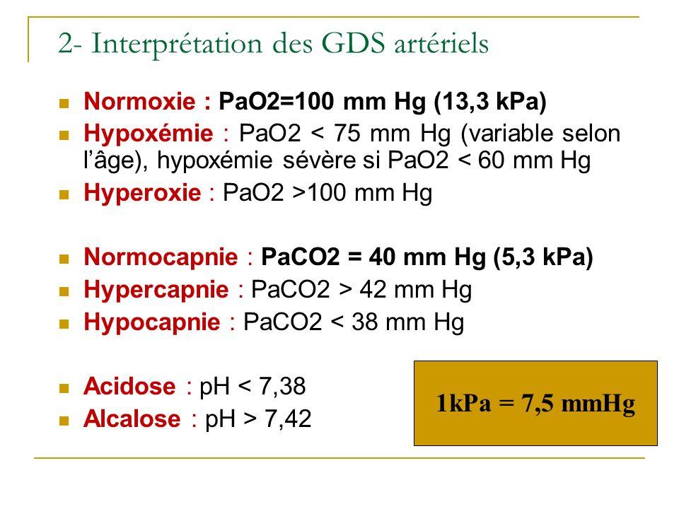 2- Interprétation des GDS artériels Normoxie : PaO2=100 mm Hg (13,3 kPa) Hypoxémie : PaO2 < 75 mm Hg (variable selon lâge), hypoxémie sévère si PaO2 <