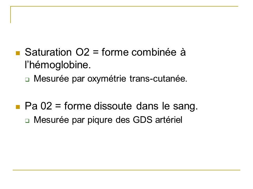 Saturation O2 = forme combinée à lhémoglobine. Mesurée par oxymétrie trans-cutanée. Pa 02 = forme dissoute dans le sang. Mesurée par piqure des GDS ar