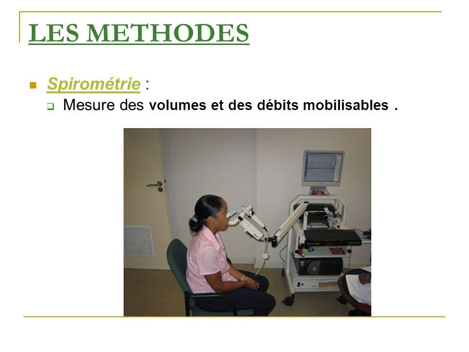 LES METHODES Spirométrie : Mesure des volumes et des débits mobilisables.
