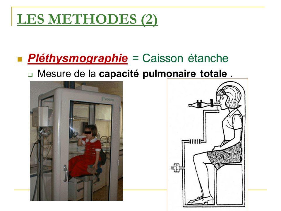 LES METHODES (2) Pléthysmographie = Caisson étanche Mesure de la capacité pulmonaire totale.