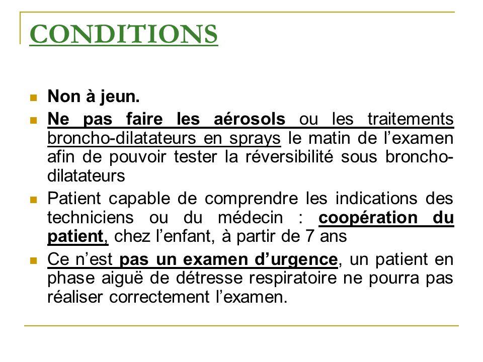 Les syndromes Trouble ventilatoire obstructif.Trouble ventilatoire restrictif.
