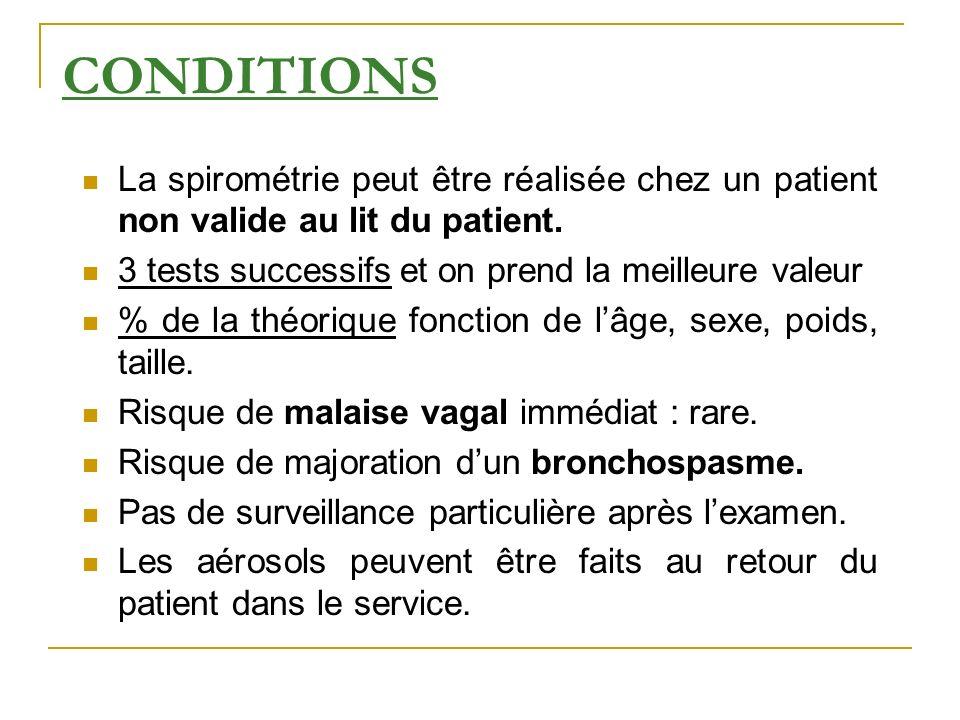 CONDITIONS La spirométrie peut être réalisée chez un patient non valide au lit du patient. 3 tests successifs et on prend la meilleure valeur % de la