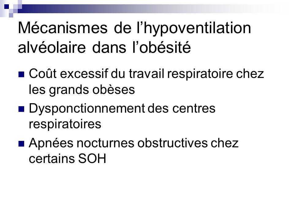 Mécanismes de lhypoventilation alvéolaire dans lobésité Coût excessif du travail respiratoire chez les grands obèses Dysponctionnement des centres res