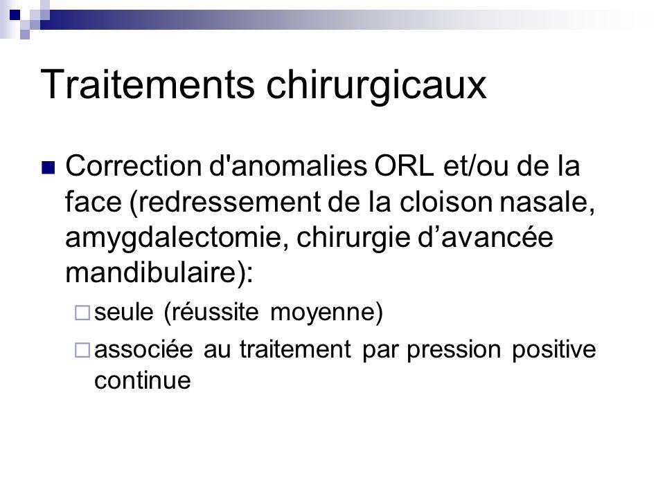 Traitements chirurgicaux Correction d'anomalies ORL et/ou de la face (redressement de la cloison nasale, amygdalectomie, chirurgie davancée mandibulai
