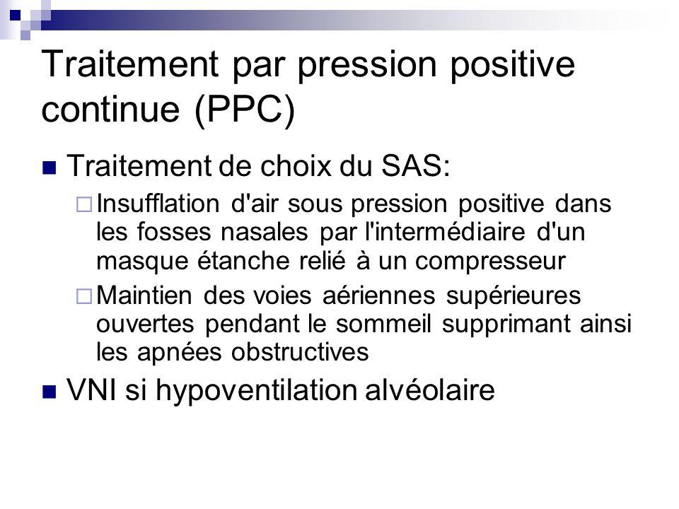 Traitement par pression positive continue (PPC) Traitement de choix du SAS: Insufflation d'air sous pression positive dans les fosses nasales par l'in