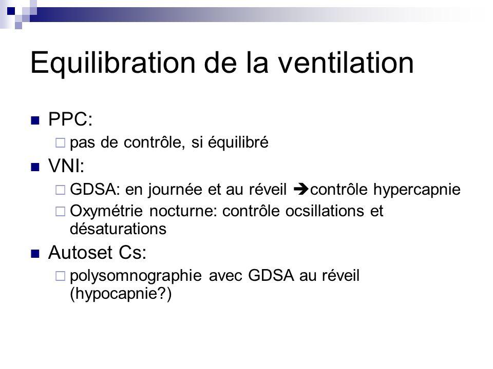 Equilibration de la ventilation PPC: pas de contrôle, si équilibré VNI: GDSA: en journée et au réveil contrôle hypercapnie Oxymétrie nocturne: contrôl
