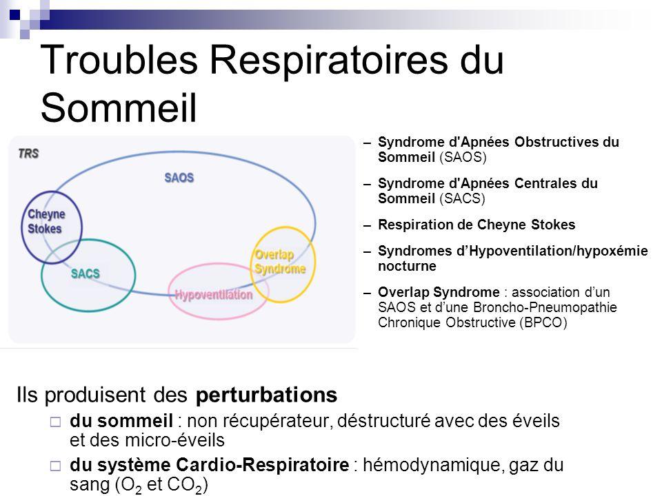 Troubles Respiratoires du Sommeil Ils produisent des perturbations du sommeil : non récupérateur, déstructuré avec des éveils et des micro-éveils du s