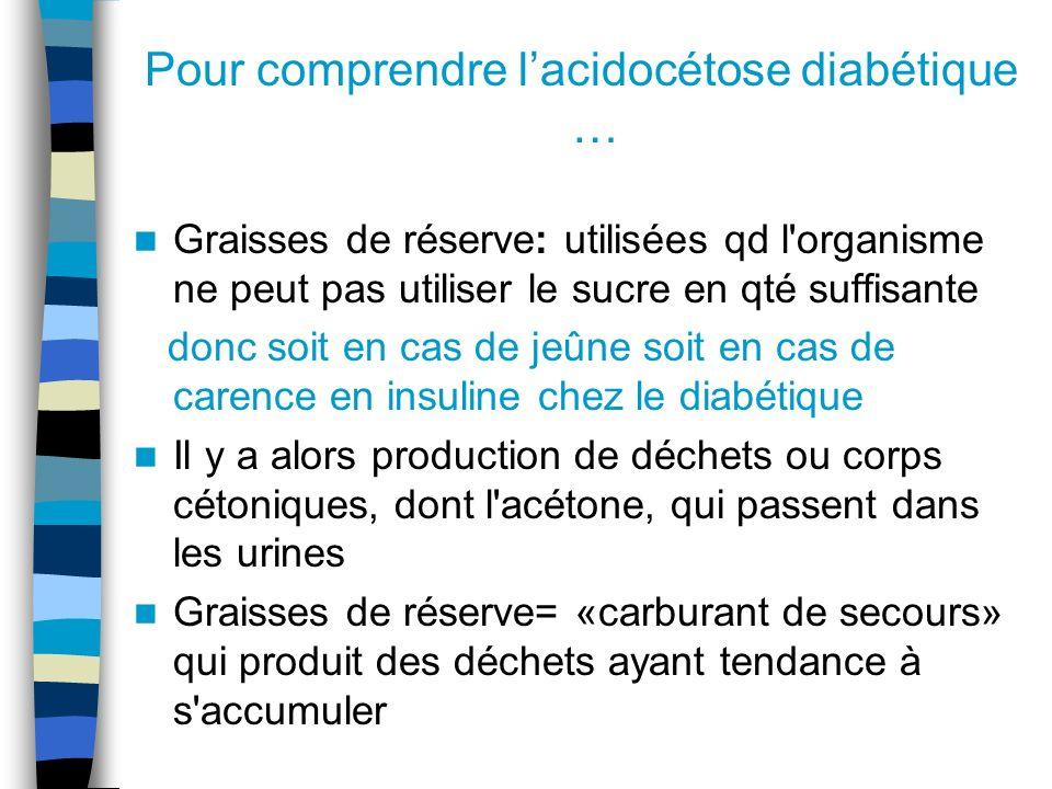Pour comprendre lacidocétose diabétique … Graisses de réserve: utilisées qd l'organisme ne peut pas utiliser le sucre en qté suffisante donc soit en c