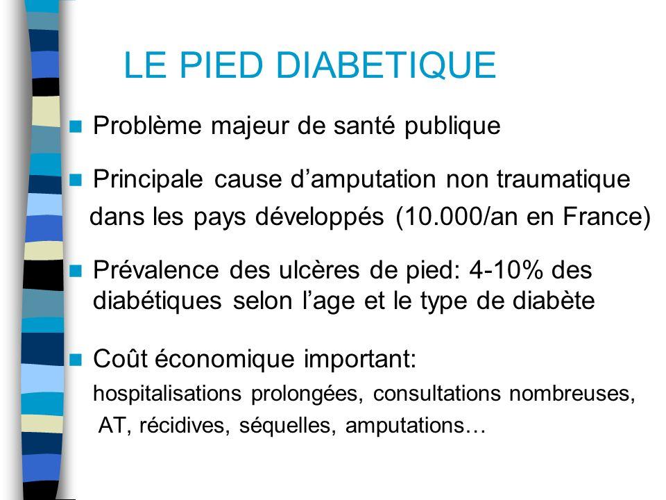 LE PIED DIABETIQUE Problème majeur de santé publique Principale cause damputation non traumatique dans les pays développés (10.000/an en France) Préva