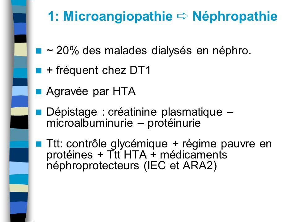 1: Microangiopathie Néphropathie ~ 20% des malades dialysés en néphro. + fréquent chez DT1 Agravée par HTA Dépistage : créatinine plasmatique – microa