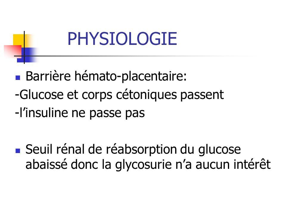 Barrière hémato-placentaire: -Glucose et corps cétoniques passent -linsuline ne passe pas Seuil rénal de réabsorption du glucose abaissé donc la glyco