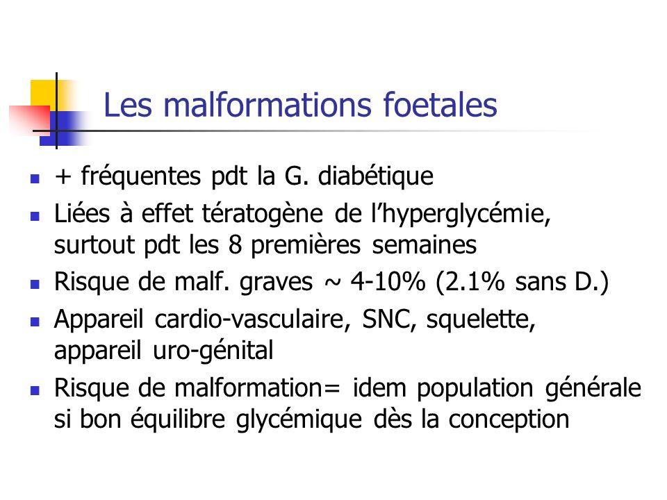 Les malformations foetales + fréquentes pdt la G. diabétique Liées à effet tératogène de lhyperglycémie, surtout pdt les 8 premières semaines Risque d