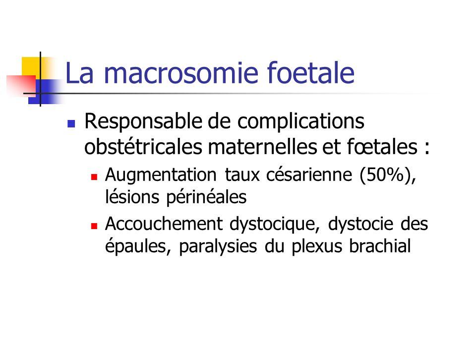 La macrosomie foetale Responsable de complications obstétricales maternelles et fœtales : Augmentation taux césarienne (50%), lésions périnéales Accou