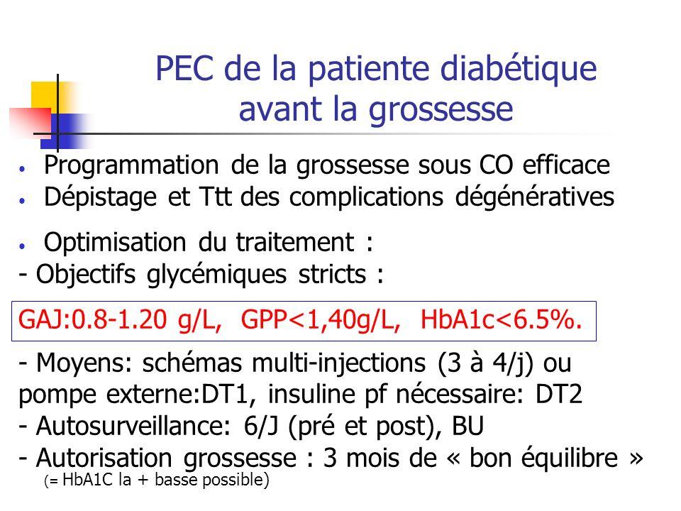 PEC de la patiente diabétique avant la grossesse Programmation de la grossesse sous CO efficace Dépistage et Ttt des complications dégénératives Optim