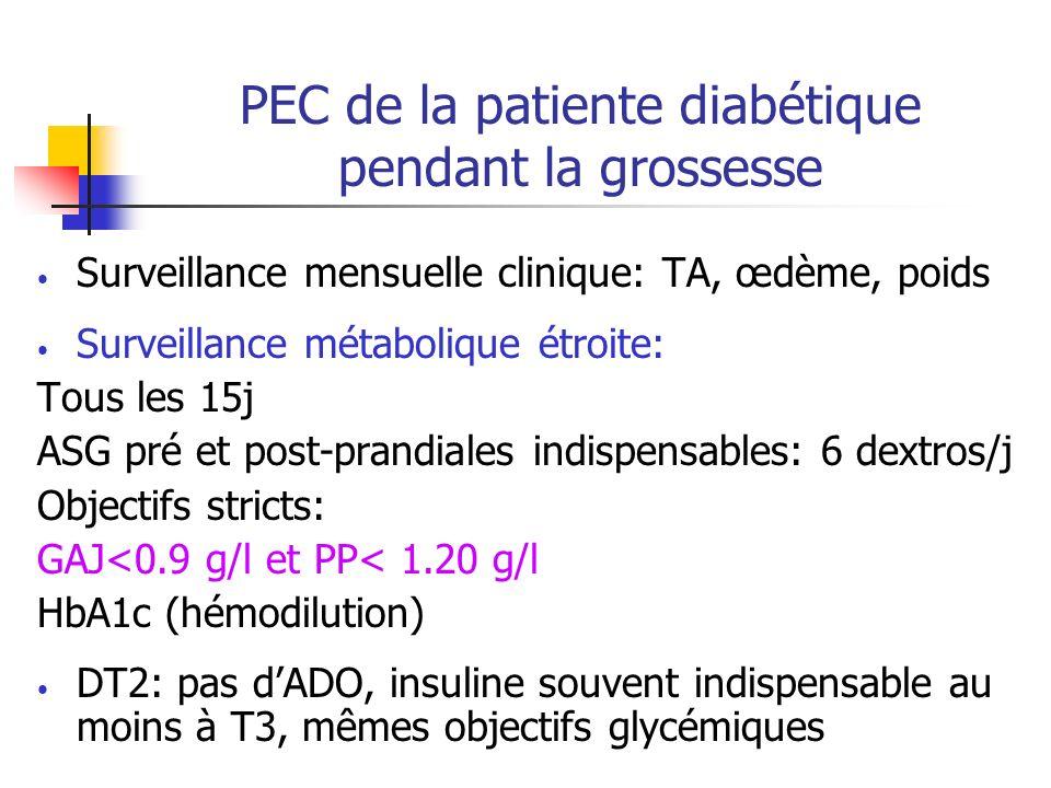 PEC de la patiente diabétique pendant la grossesse Surveillance mensuelle clinique: TA, œdème, poids Surveillance métabolique étroite: Tous les 15j AS
