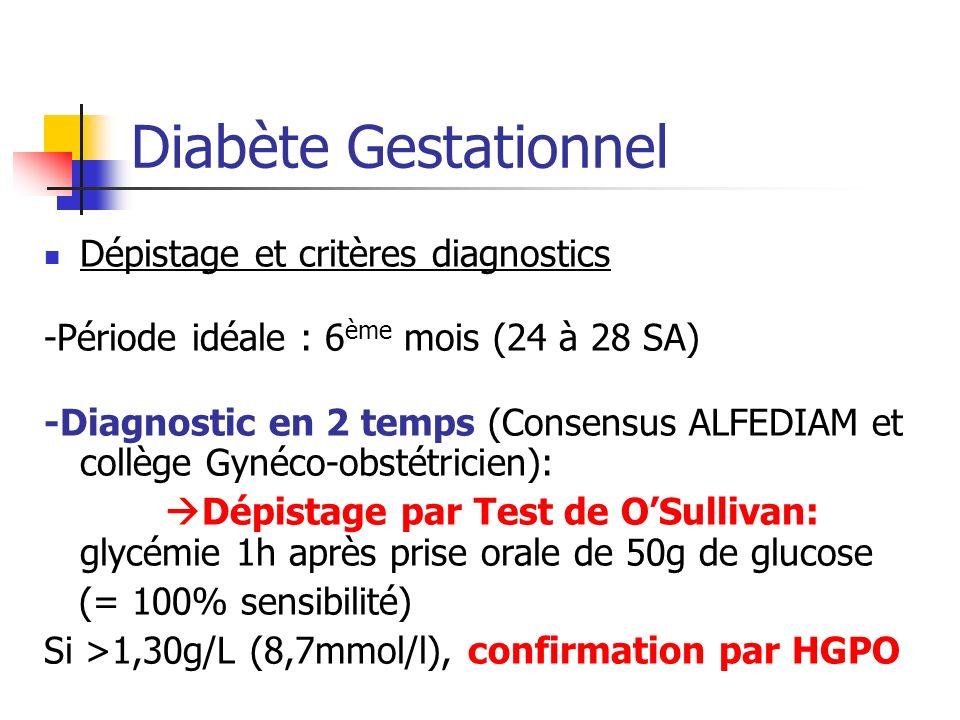Diabète Gestationnel Dépistage et critères diagnostics -Période idéale : 6 ème mois (24 à 28 SA) -Diagnostic en 2 temps (Consensus ALFEDIAM et collège