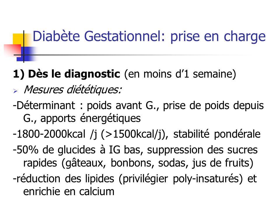 Diabète Gestationnel: prise en charge 1) Dès le diagnostic (en moins d1 semaine) Mesures diététiques: -Déterminant : poids avant G., prise de poids de