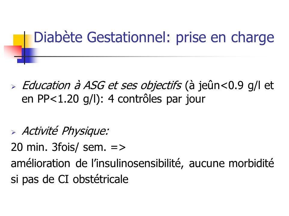 Diabète Gestationnel: prise en charge Education à ASG et ses objectifs (à jeûn<0.9 g/l et en PP<1.20 g/l): 4 contrôles par jour Activité Physique: 20
