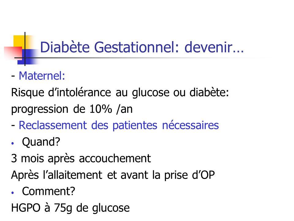 Diabète Gestationnel: devenir… - Maternel: Risque dintolérance au glucose ou diabète: progression de 10% /an - Reclassement des patientes nécessaires