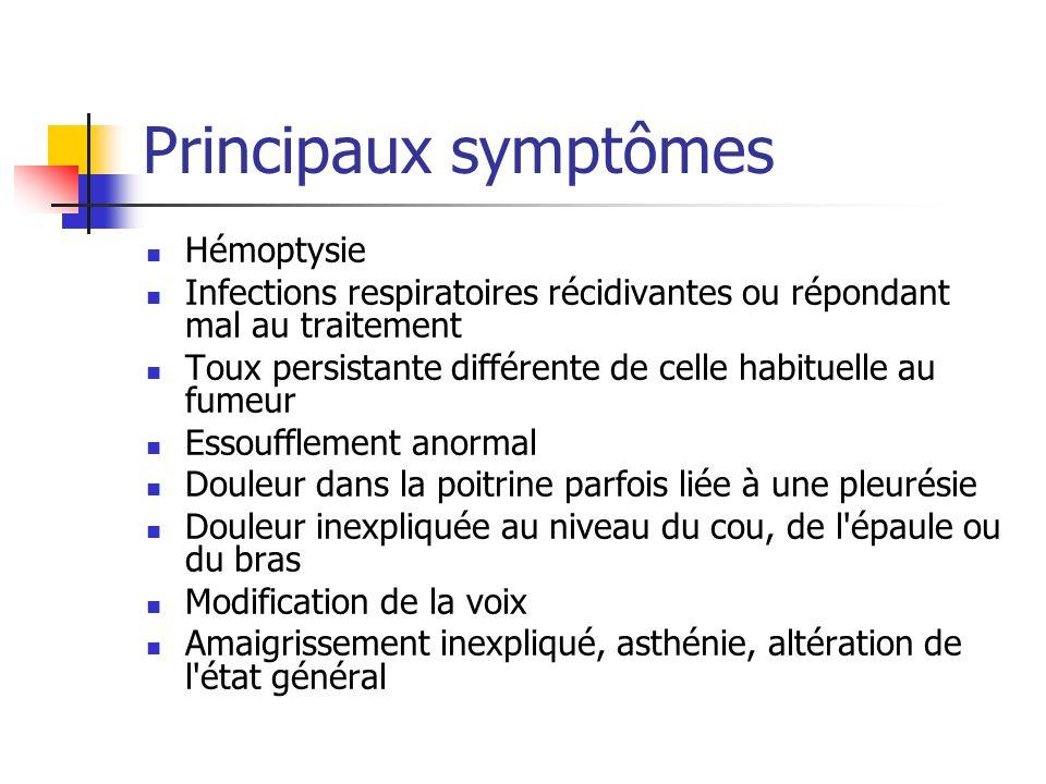 Principaux symptômes Hémoptysie Infections respiratoires récidivantes ou répondant mal au traitement Toux persistante différente de celle habituelle a