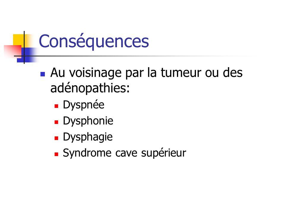 Conséquences Au voisinage par la tumeur ou des adénopathies: Dyspnée Dysphonie Dysphagie Syndrome cave supérieur