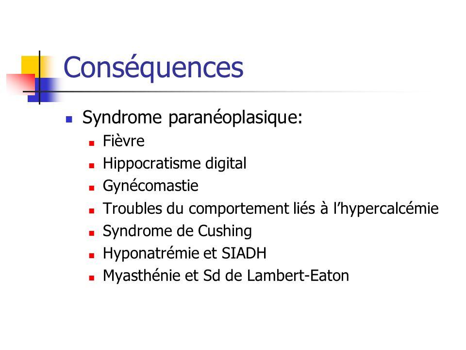 Conséquences Syndrome paranéoplasique: Fièvre Hippocratisme digital Gynécomastie Troubles du comportement liés à lhypercalcémie Syndrome de Cushing Hy