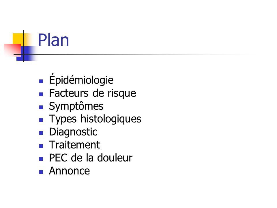 Plan Épidémiologie Facteurs de risque Symptômes Types histologiques Diagnostic Traitement PEC de la douleur Annonce