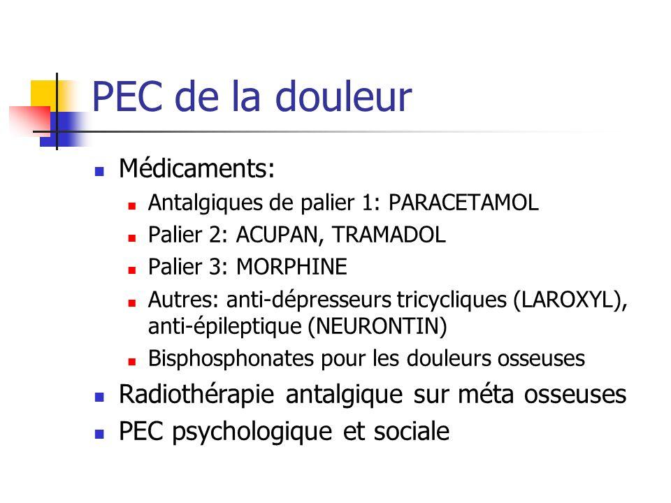 PEC de la douleur Médicaments: Antalgiques de palier 1: PARACETAMOL Palier 2: ACUPAN, TRAMADOL Palier 3: MORPHINE Autres: anti-dépresseurs tricyclique