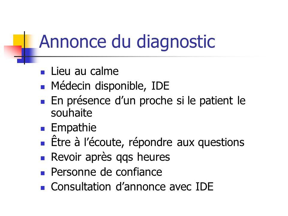 Annonce du diagnostic Lieu au calme Médecin disponible, IDE En présence dun proche si le patient le souhaite Empathie Être à lécoute, répondre aux que