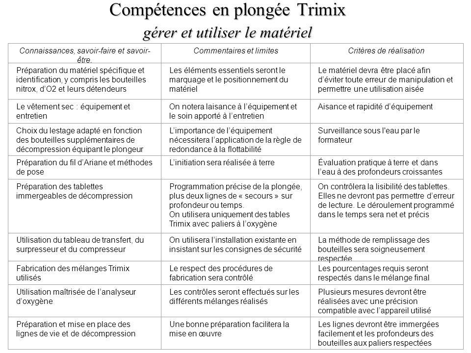 Compétences en plongée Trimix gérer et utiliser le matériel Connaissances, savoir-faire et savoir- être. Commentaires et limitesCritères de réalisatio