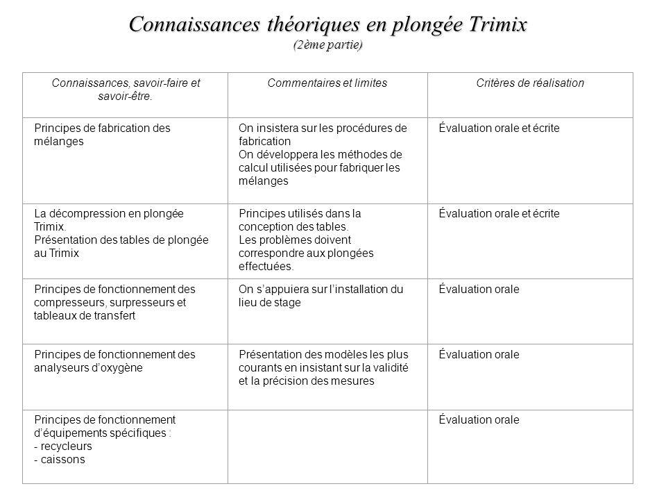 Connaissances théoriques en plongée Trimix (2ème partie) Connaissances, savoir-faire et savoir-être. Commentaires et limitesCritères de réalisation Pr