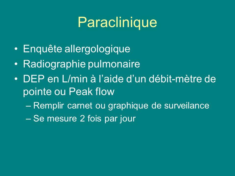 Paraclinique Enquête allergologique Radiographie pulmonaire DEP en L/min à laide dun débit-mètre de pointe ou Peak flow –Remplir carnet ou graphique d