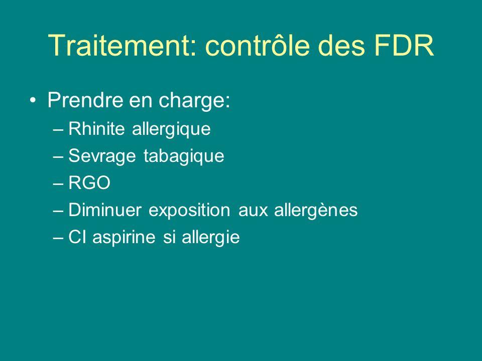 Traitement: contrôle des FDR Prendre en charge: –Rhinite allergique –Sevrage tabagique –RGO –Diminuer exposition aux allergènes –CI aspirine si allerg