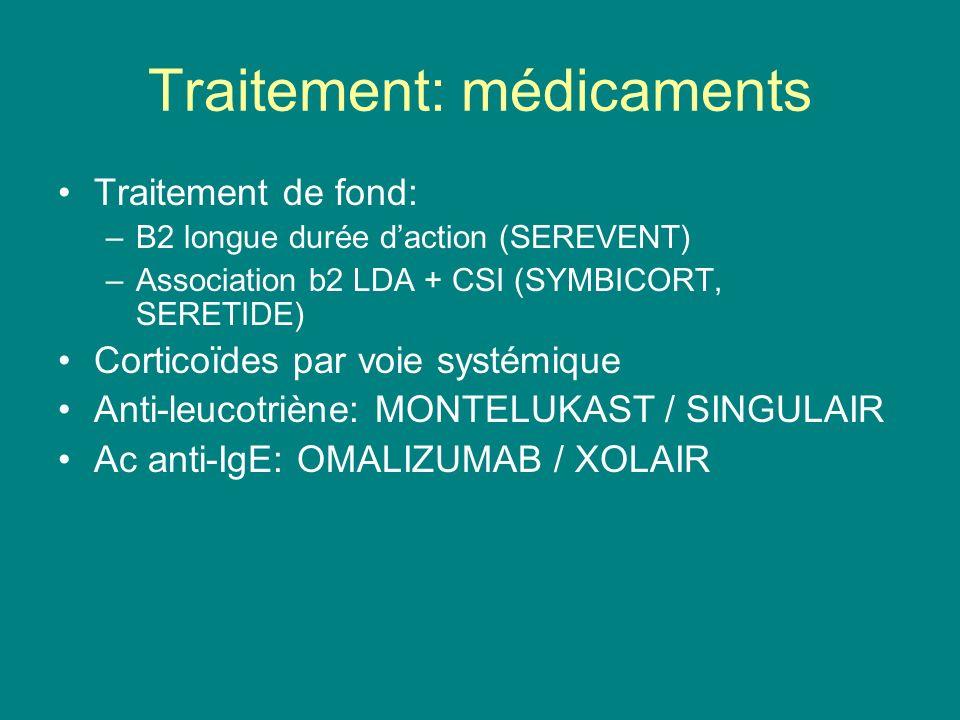 Traitement: médicaments Traitement de fond: –B2 longue durée daction (SEREVENT) –Association b2 LDA + CSI (SYMBICORT, SERETIDE) Corticoïdes par voie s