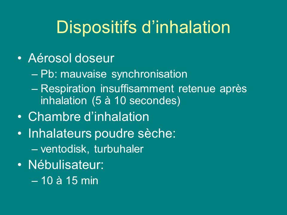 Dispositifs dinhalation Aérosol doseur –Pb: mauvaise synchronisation –Respiration insuffisamment retenue après inhalation (5 à 10 secondes) Chambre di