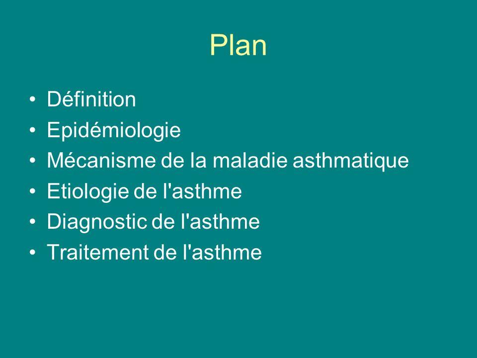 Plan Définition Epidémiologie Mécanisme de la maladie asthmatique Etiologie de l'asthme Diagnostic de l'asthme Traitement de l'asthme