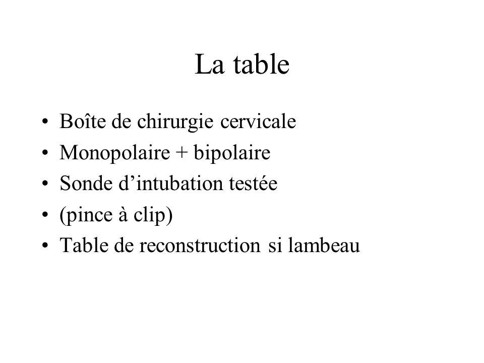 La table Boîte de chirurgie cervicale Monopolaire + bipolaire Sonde dintubation testée (pince à clip) Table de reconstruction si lambeau