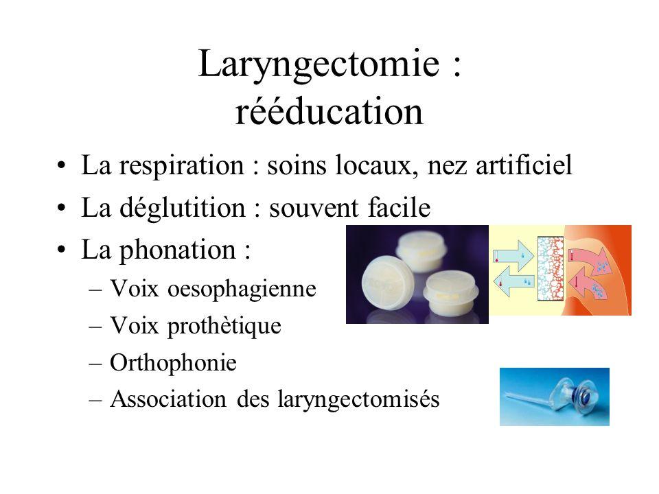 Laryngectomie : rééducation La respiration : soins locaux, nez artificiel La déglutition : souvent facile La phonation : –Voix oesophagienne –Voix pro