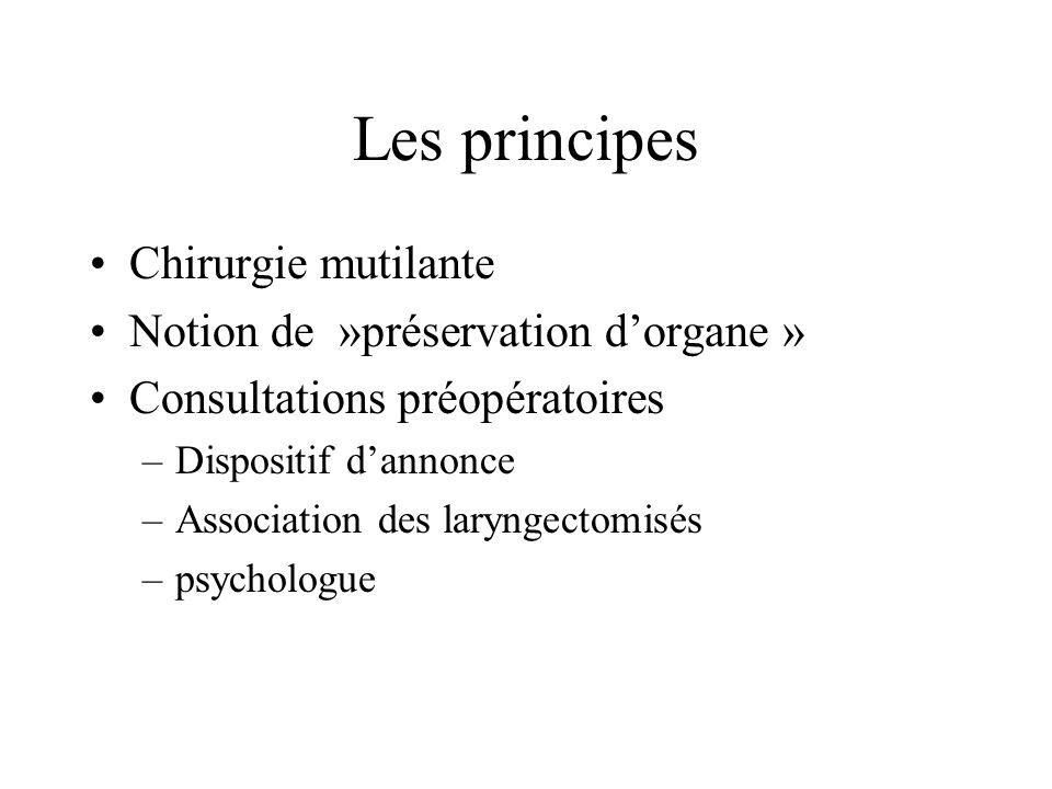 Les principes Chirurgie mutilante Notion de »préservation dorgane » Consultations préopératoires –Dispositif dannonce –Association des laryngectomisés