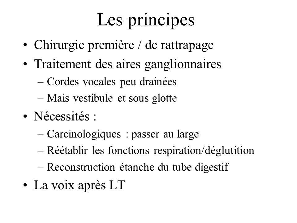 Les principes Chirurgie première / de rattrapage Traitement des aires ganglionnaires –Cordes vocales peu drainées –Mais vestibule et sous glotte Néces