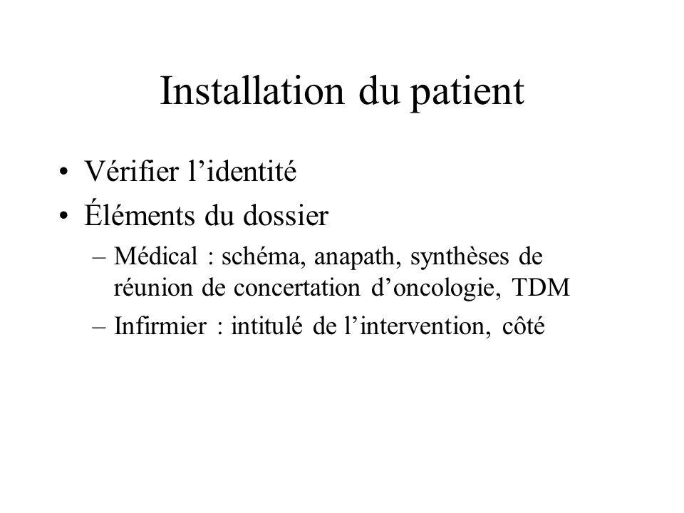 Installation du patient Vérifier lidentité Éléments du dossier –Médical : schéma, anapath, synthèses de réunion de concertation doncologie, TDM –Infir