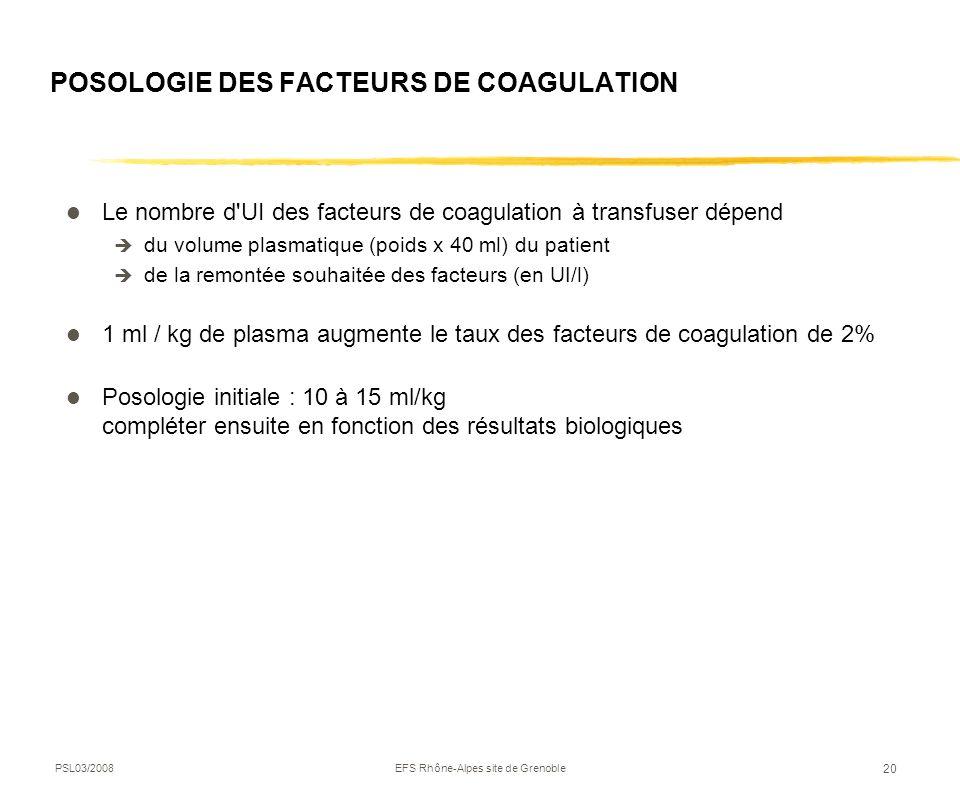 PSL03/2008EFS Rhône-Alpes site de Grenoble 20 POSOLOGIE DES FACTEURS DE COAGULATION Le nombre d'UI des facteurs de coagulation à transfuser dépend du