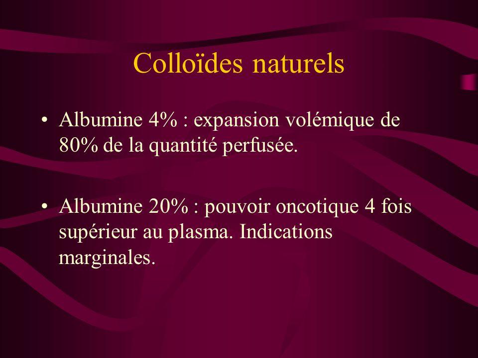 Colloïdes naturels Albumine 4% : expansion volémique de 80% de la quantité perfusée. Albumine 20% : pouvoir oncotique 4 fois supérieur au plasma. Indi