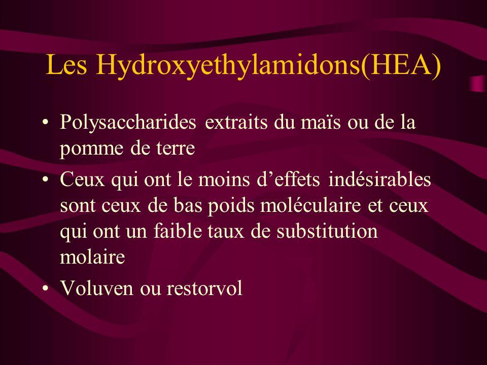 Les Hydroxyethylamidons(HEA) Polysaccharides extraits du maïs ou de la pomme de terre Ceux qui ont le moins deffets indésirables sont ceux de bas poid